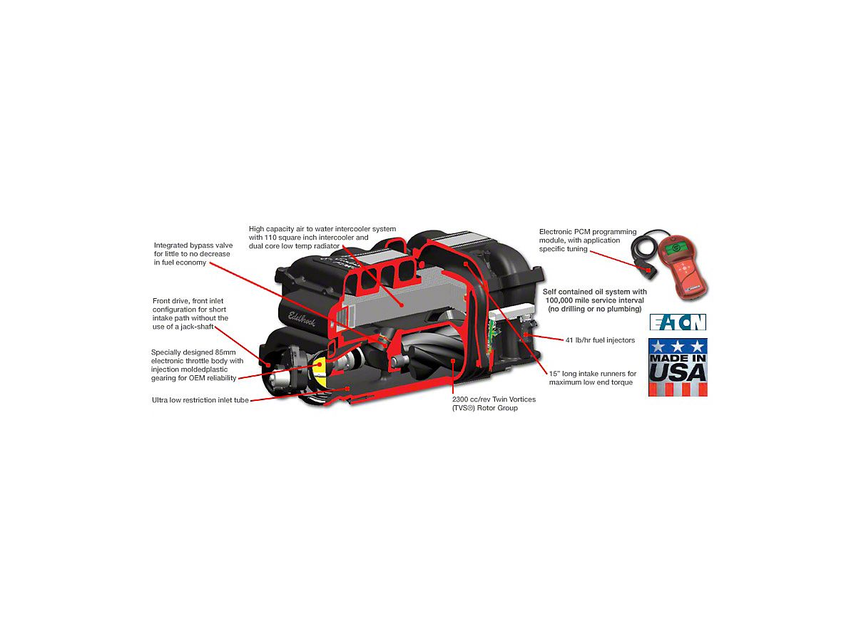 Edelbrock E-Force Stage 1 Street Supercharger Kit w/ Tuner (11-14 GT)