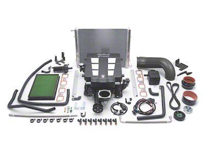 Dodge Ram 1500 Supercharger Kits & Accessories | AmericanTrucks