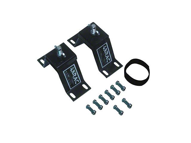 4xRAC Mounting System
