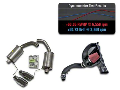 Roush Performance Power Pac - Level 2 (15-17 Ecoboost)