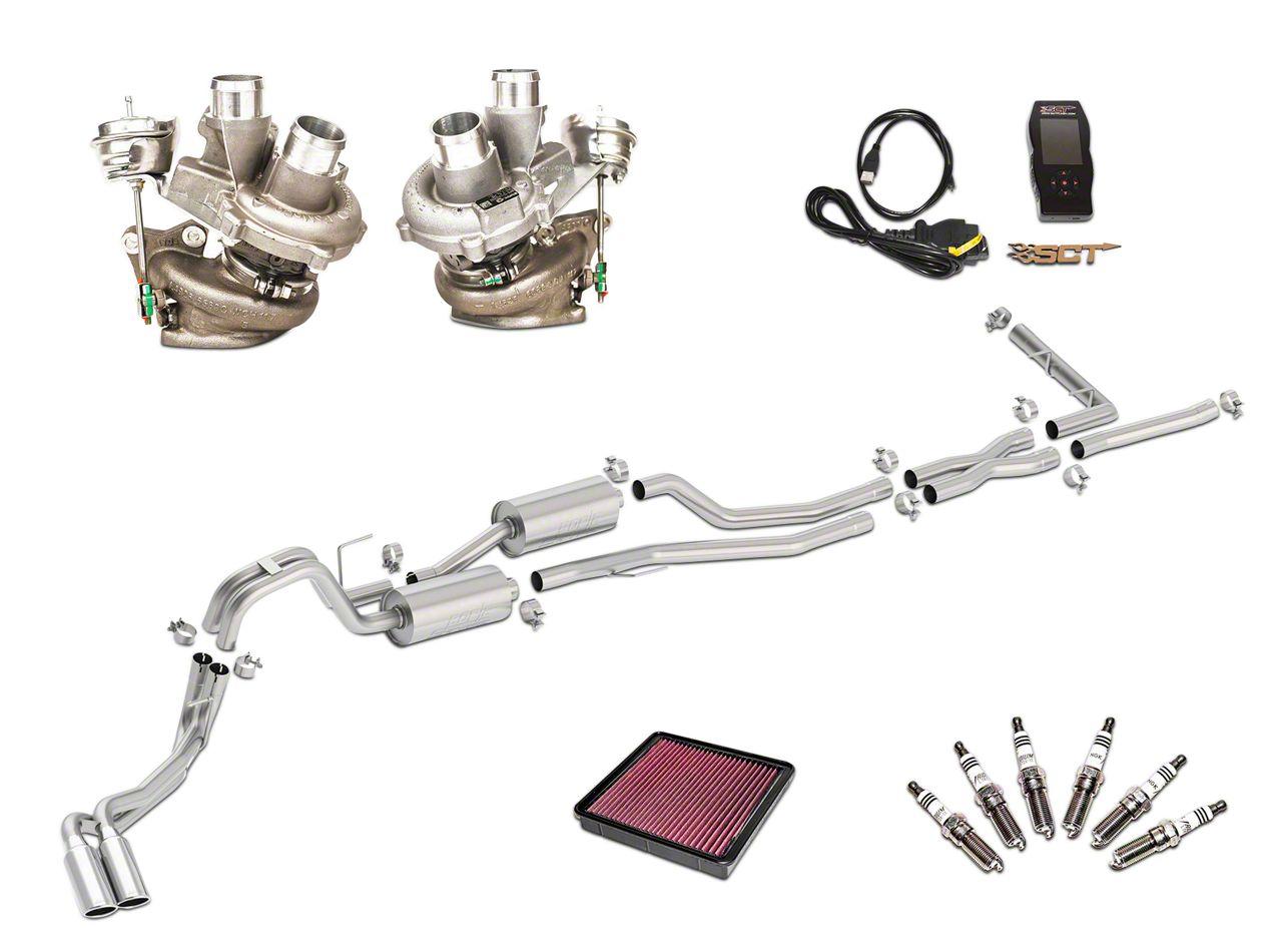 Borla True Dual Stinger S-Type Exhaust System & BorgWarner Turbo Upgrade Kit - Same Side Exit (11-12 3.5L EcoBoost F-150)